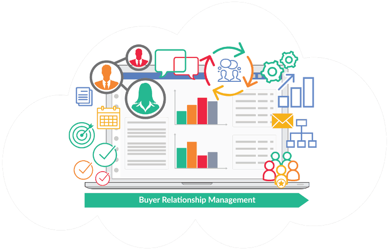 Boxxstep Buyer Relationship Management